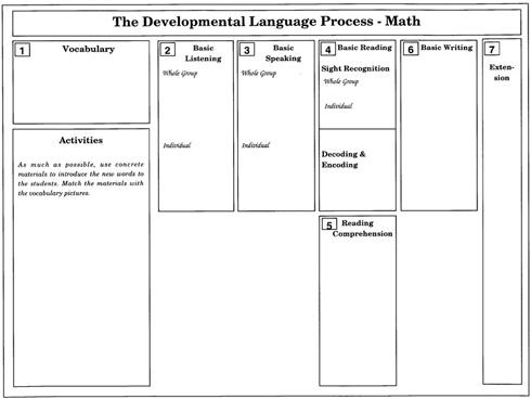 DLP-Math-490